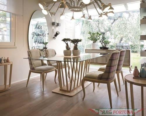 фото дизайн столовых