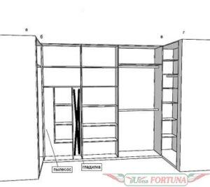Мебель на заказ проектирование